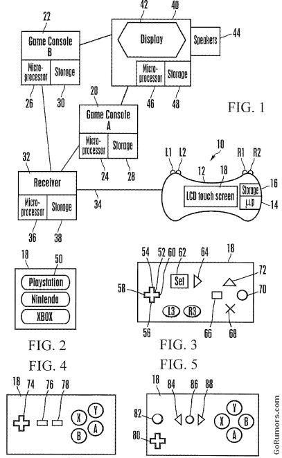 Patente mando universal